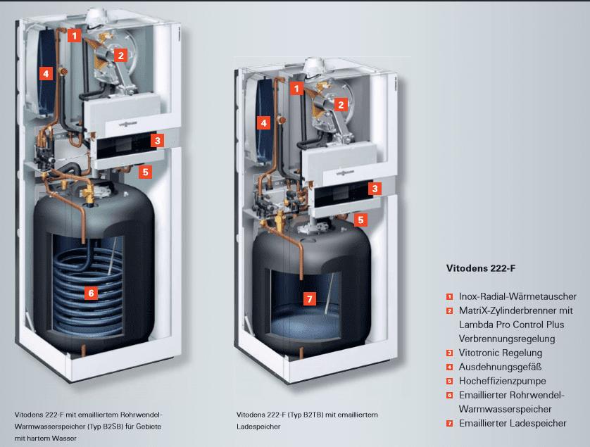 centrala in condensatie cu boiler