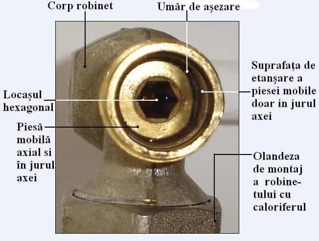 Echilibrare hidraulica -- robinet retur